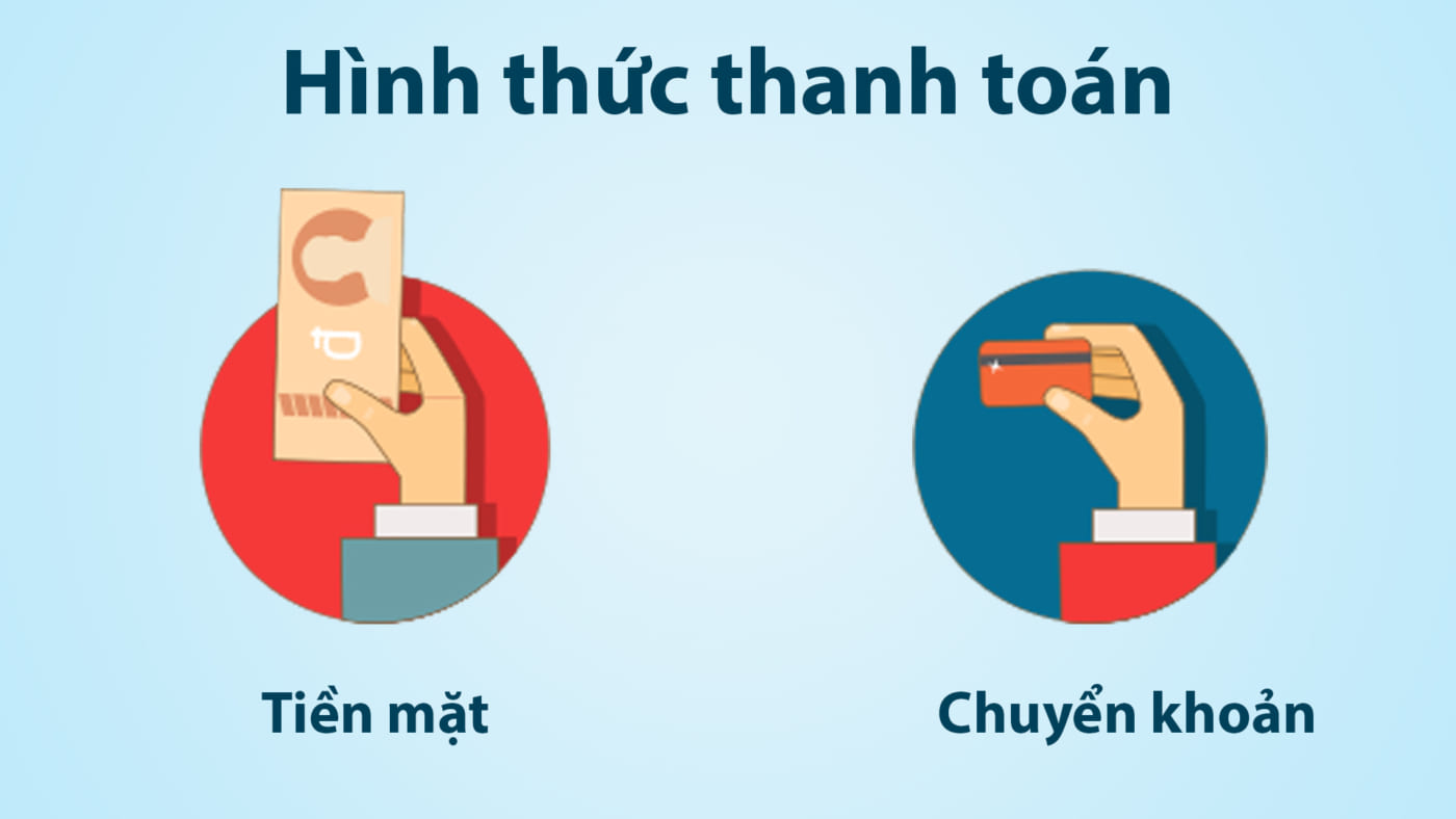 chinh-sach-thanh-toan